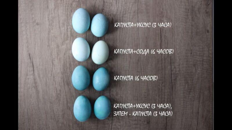 20 способов окраски яиц в домашних условиях